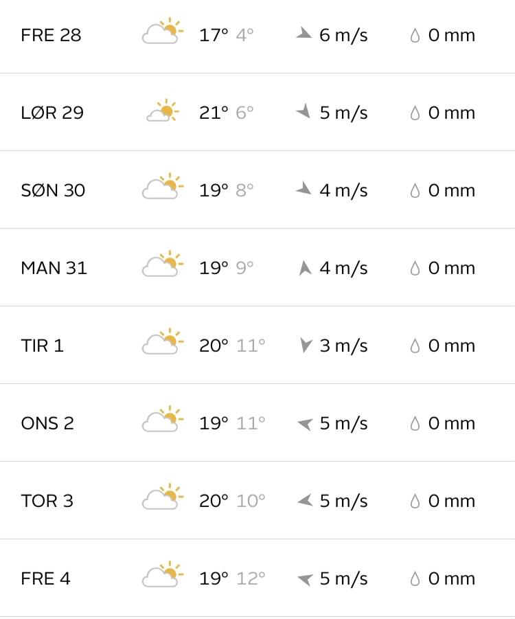 Endelig: Sol og varme på vej til Østjylland